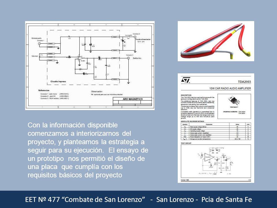 EET Nº 477 Combate de San Lorenzo - San Lorenzo - Pcia de Santa Fe Con la información disponible comenzamos a interiorizarnos del proyecto, y planteam