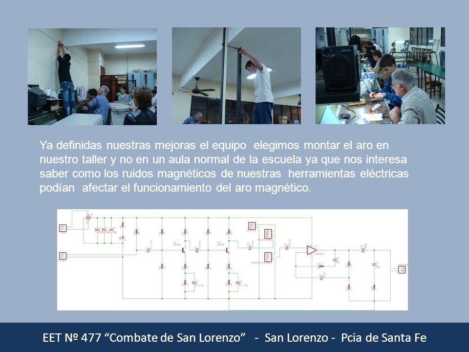 EET Nº 477 Combate de San Lorenzo - San Lorenzo - Pcia de Santa Fe Ya definidas nuestras mejoras el equipo elegimos montar el aro en nuestro taller y