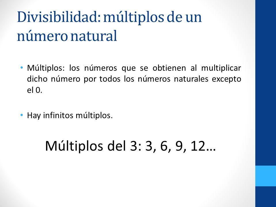 Divisibilidad: múltiplos de un número natural Múltiplos: los números que se obtienen al multiplicar dicho número por todos los números naturales excep