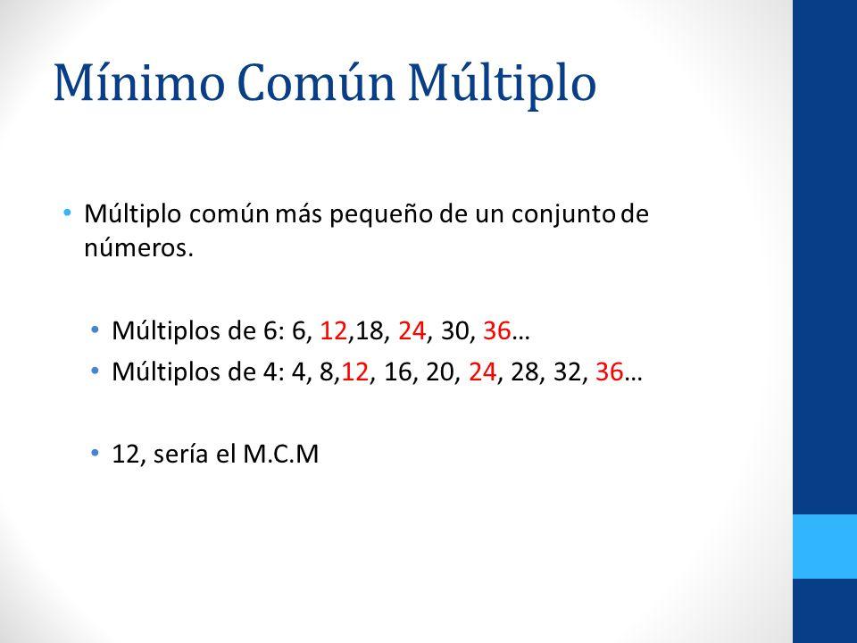 Mínimo Común Múltiplo Múltiplo común más pequeño de un conjunto de números. Múltiplos de 6: 6, 12,18, 24, 30, 36… Múltiplos de 4: 4, 8,12, 16, 20, 24,