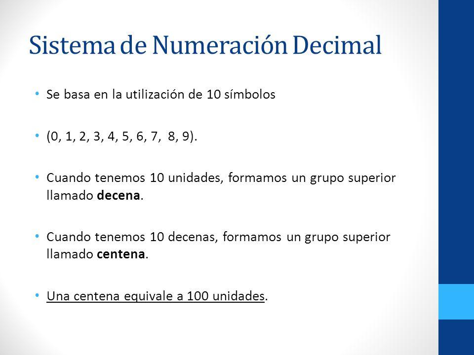 Sistema de Numeración Decimal Se basa en la utilización de 10 símbolos (0, 1, 2, 3, 4, 5, 6, 7, 8, 9). Cuando tenemos 10 unidades, formamos un grupo s