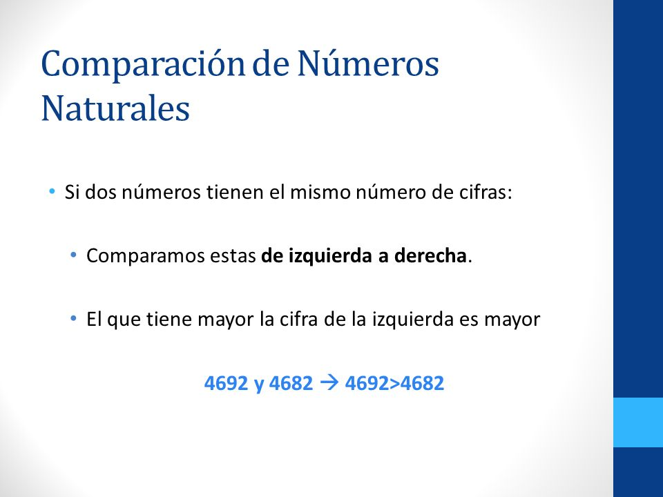Comparación de Números Naturales Si dos números tienen el mismo número de cifras: Comparamos estas de izquierda a derecha. El que tiene mayor la cifra