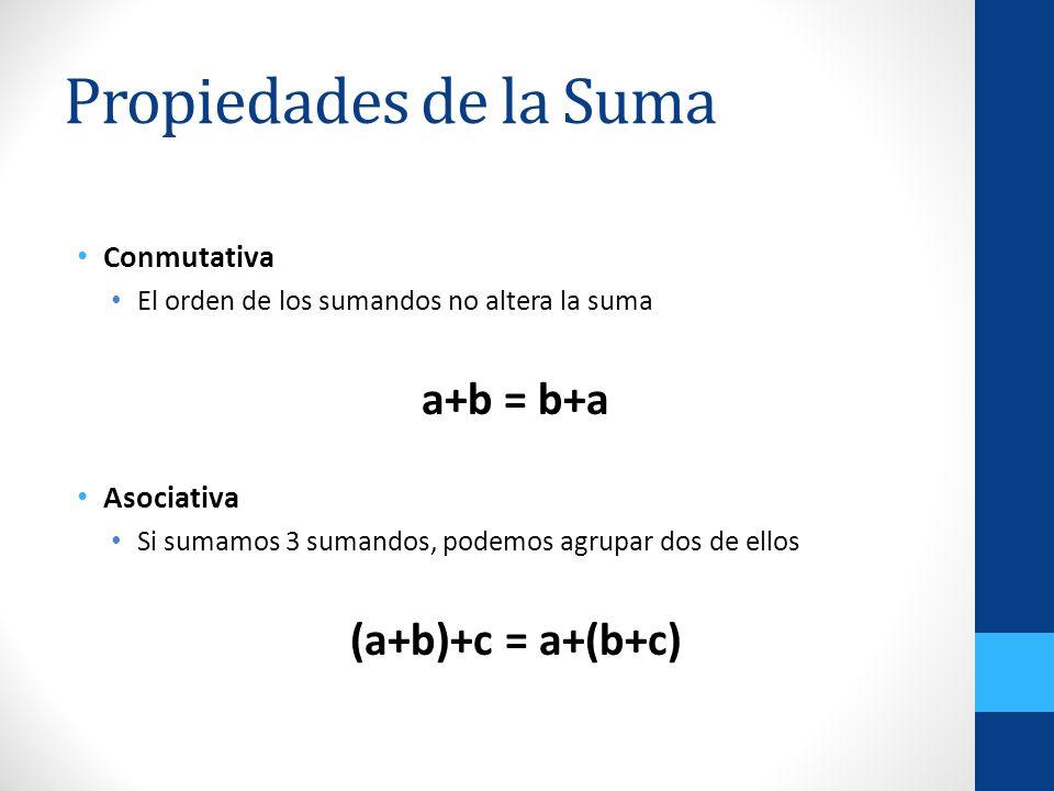 Propiedades de la Suma Conmutativa El orden de los sumandos no altera la suma a+b = b+a Asociativa Si sumamos 3 sumandos, podemos agrupar dos de ellos