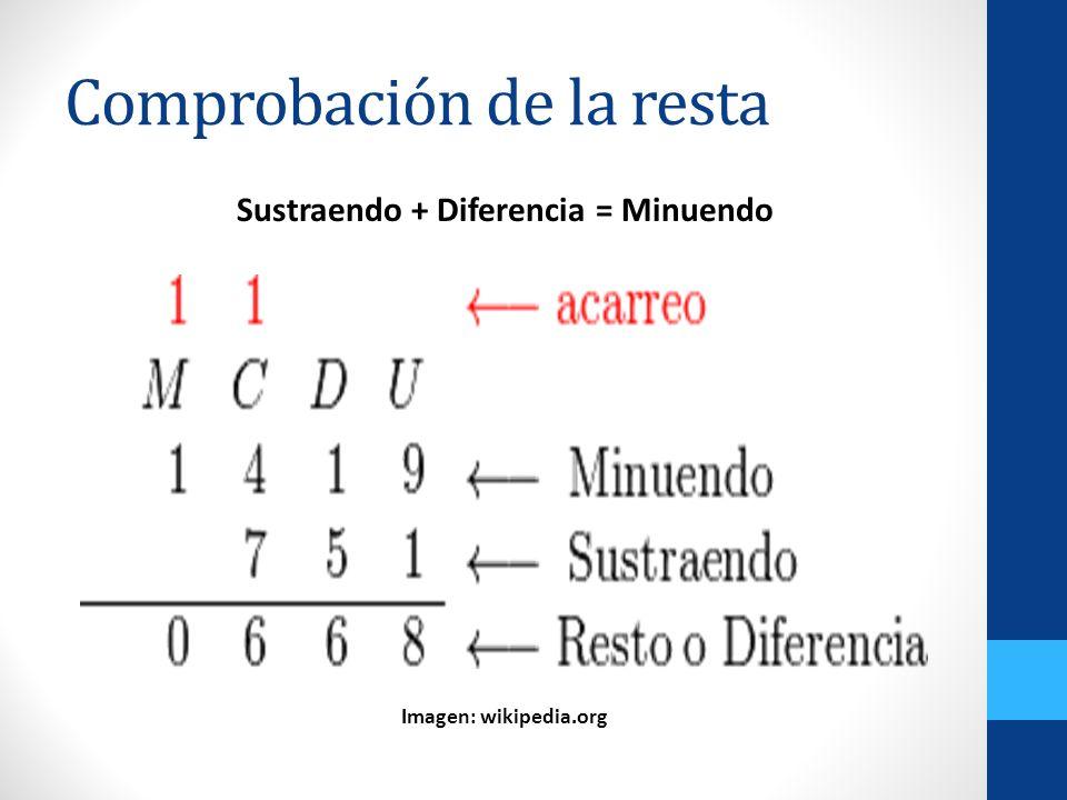 Comprobación de la resta Sustraendo + Diferencia = Minuendo Imagen: wikipedia.org