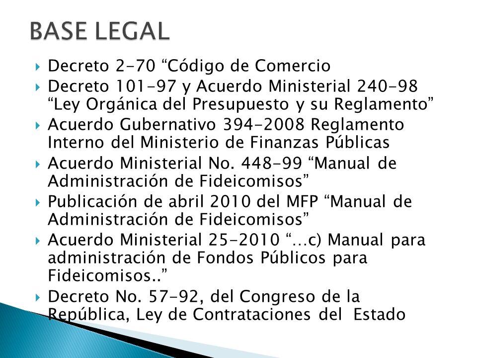 De los 37 fideicomisos de la Administración Central que se encuentran vigentes, únicamente 12 (el 32%) ejecutaron recursos del presupuesto en el año 2011, para un total de Q.3,442.5 millones: