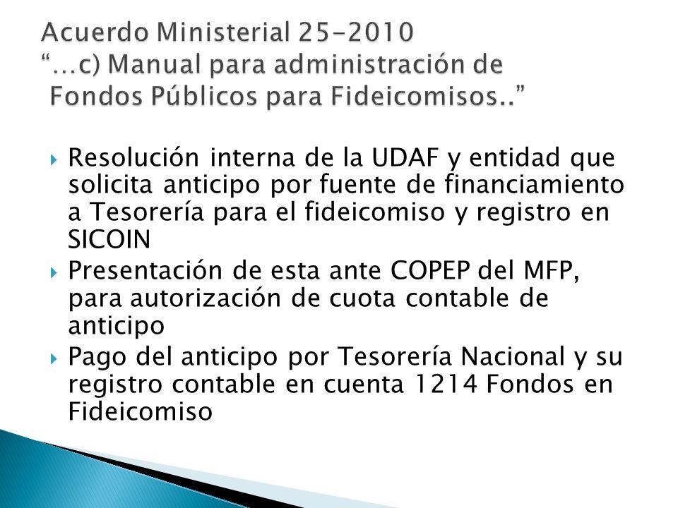 Artículo 54, establece: Transparencia en el uso de fondos públicos y otros contratos.