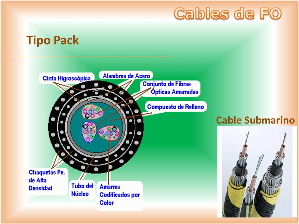 Cable Submarino Tipo Pack
