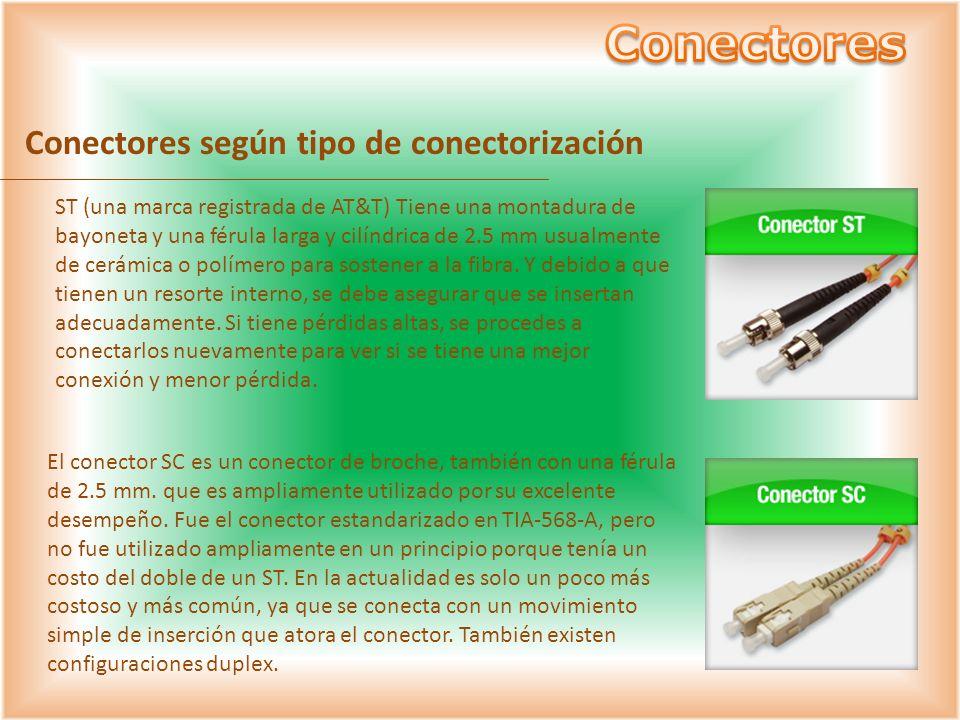 Conectores según tipo de conectorización ST (una marca registrada de AT&T) Tiene una montadura de bayoneta y una férula larga y cilíndrica de 2.5 mm u