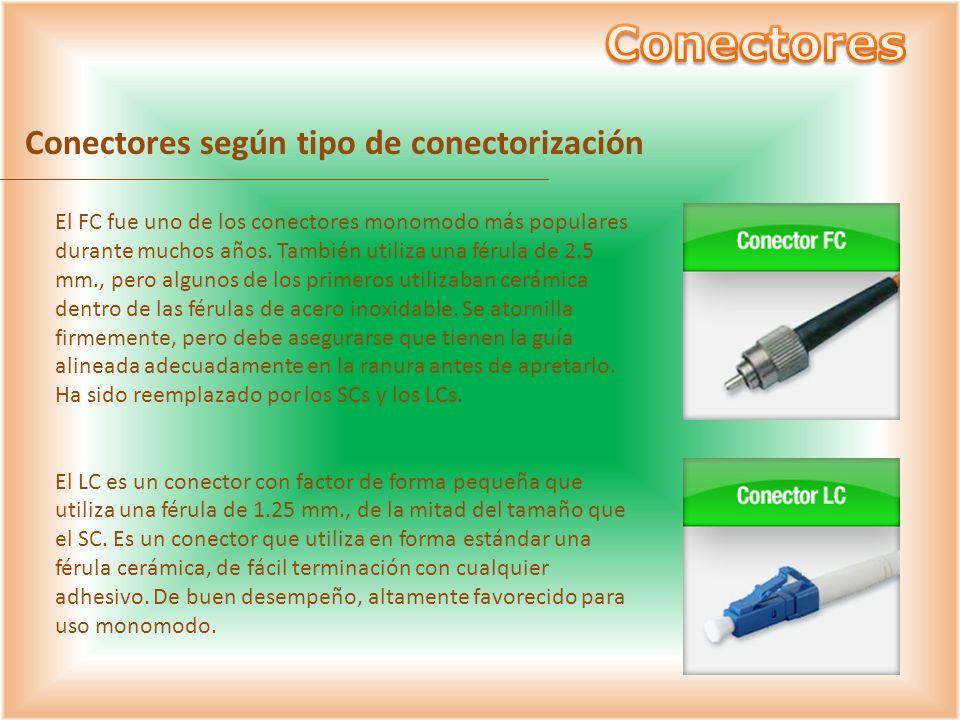 Conectores según tipo de conectorización El FC fue uno de los conectores monomodo más populares durante muchos años. También utiliza una férula de 2.5