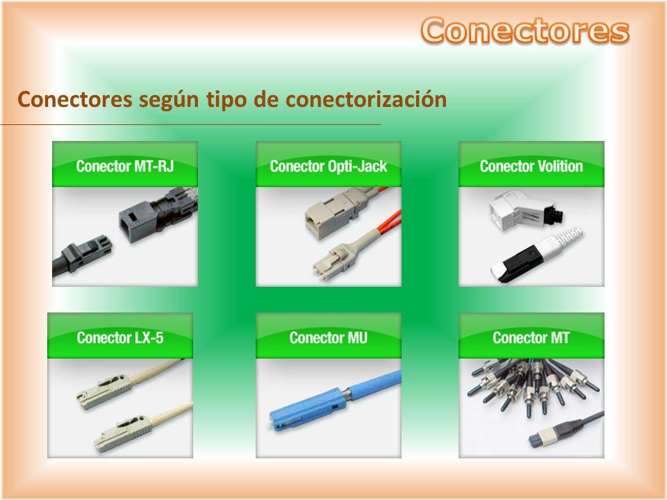 Conectores según tipo de conectorización