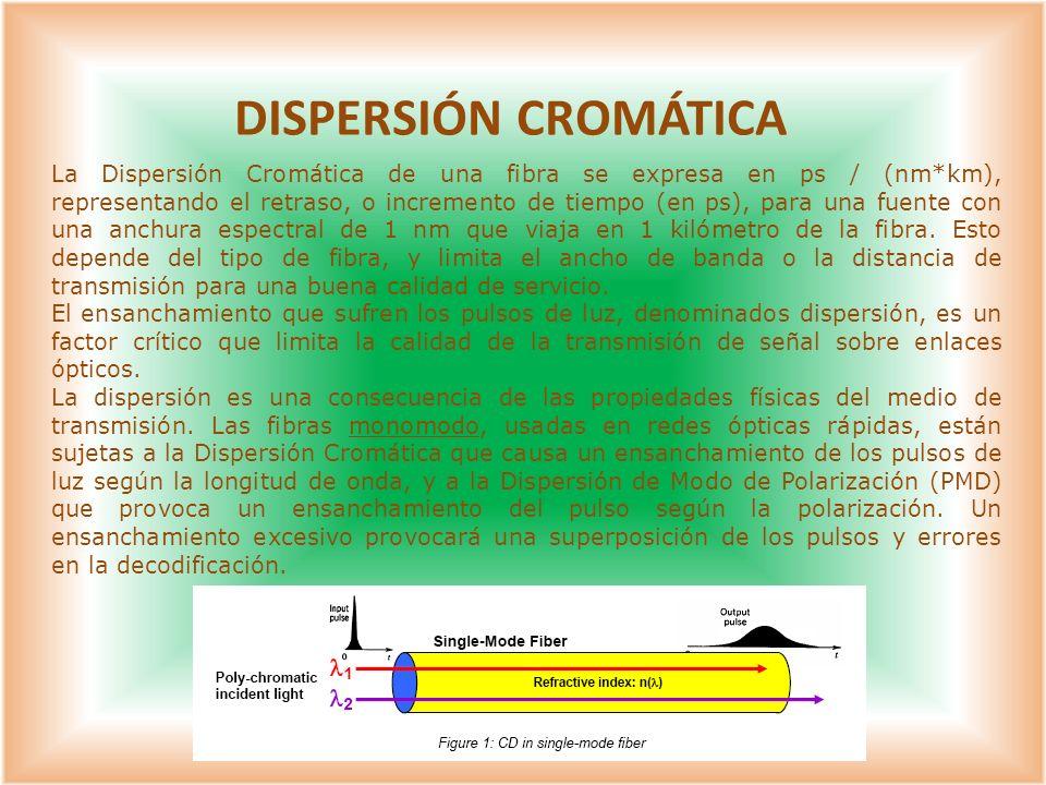 La Dispersión Cromática de una fibra se expresa en ps / (nm*km), representando el retraso, o incremento de tiempo (en ps), para una fuente con una anc
