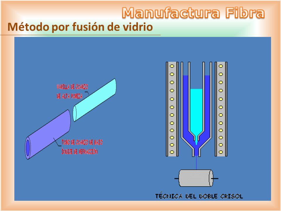 Si, además, se imprime al quemador un movimiento de vaivén en sentido, se obtiene por capas, una preforma porosa de vidrio Método OVD (Outside Vapor Deposition)
