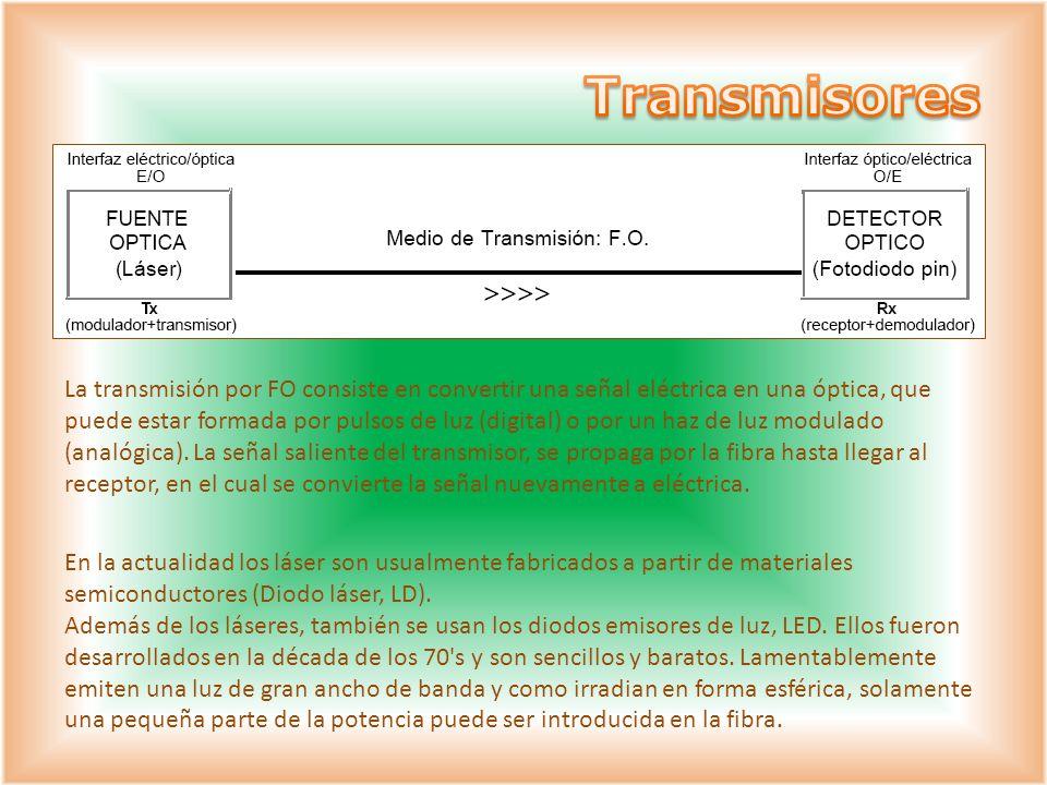 La transmisión por FO consiste en convertir una señal eléctrica en una óptica, que puede estar formada por pulsos de luz (digital) o por un haz de luz