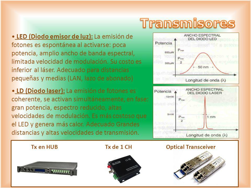 LED (Diodo emisor de luz): La emisión de fotones es espontánea al activarse: poca potencia, amplio ancho de banda espectral, limitada velocidad de mod