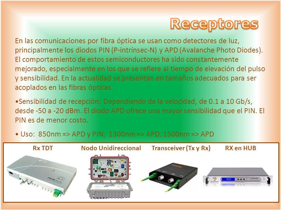 En las comunicaciones por fibra óptica se usan como detectores de luz, principalmente los diodos PIN (P-intrínsec-N) y APD (Avalanche Photo Diodes). E