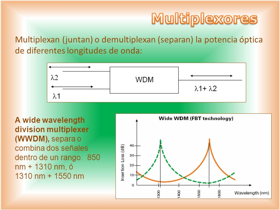 Multiplexan (juntan) o demultiplexan (separan) la potencia óptica de diferentes longitudes de onda: A wide wavelength division multiplexer (WWDM), sep