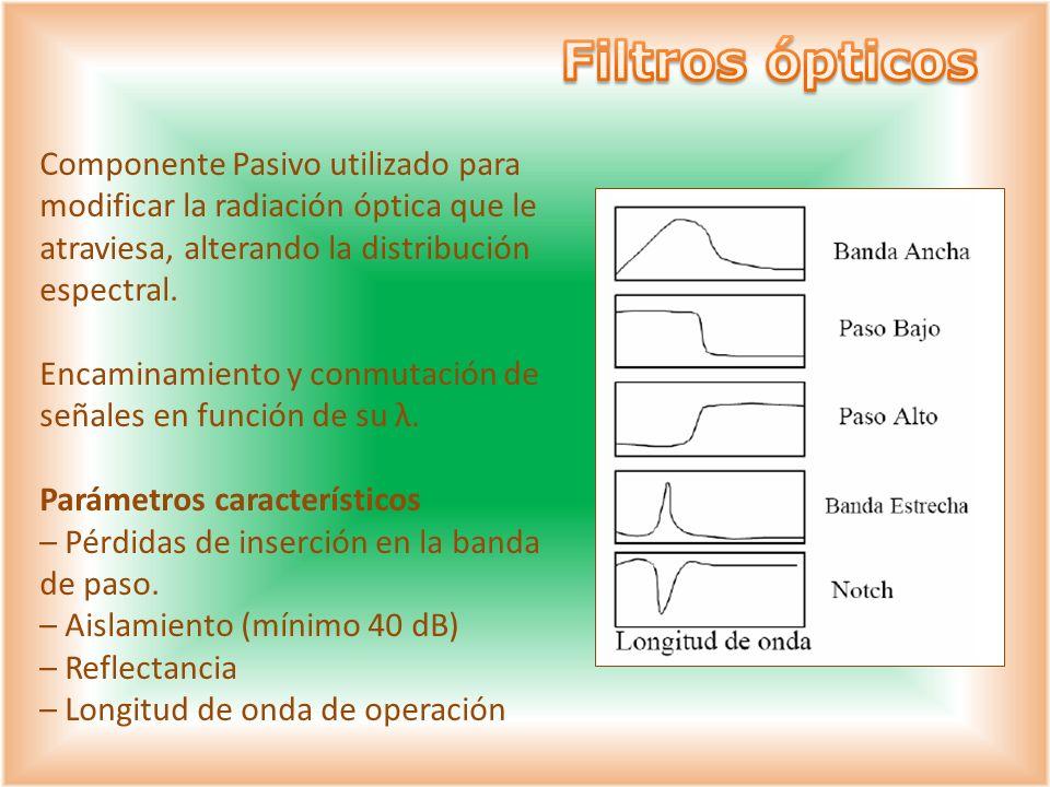 Componente Pasivo utilizado para modificar la radiación óptica que le atraviesa, alterando la distribución espectral. Encaminamiento y conmutación de
