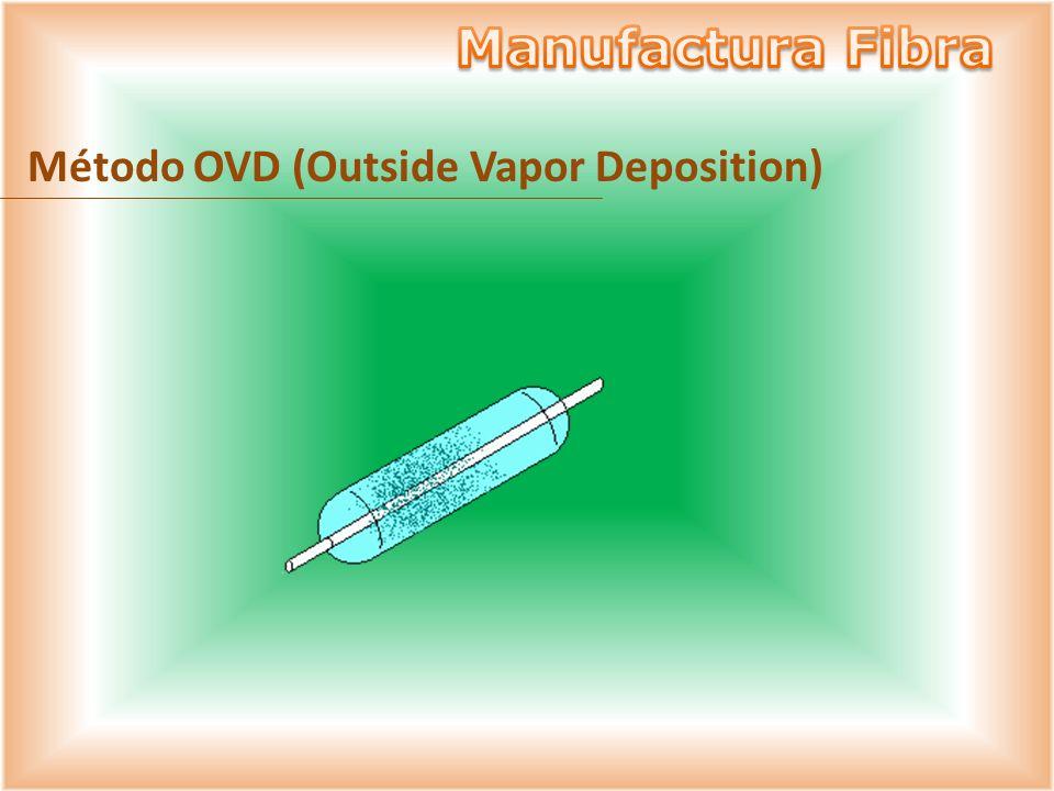 El colapso (contracción) de la preforma se produce con la ayuda de un calefactor anular a continuación de la deposición, quedando la preforma transparente.