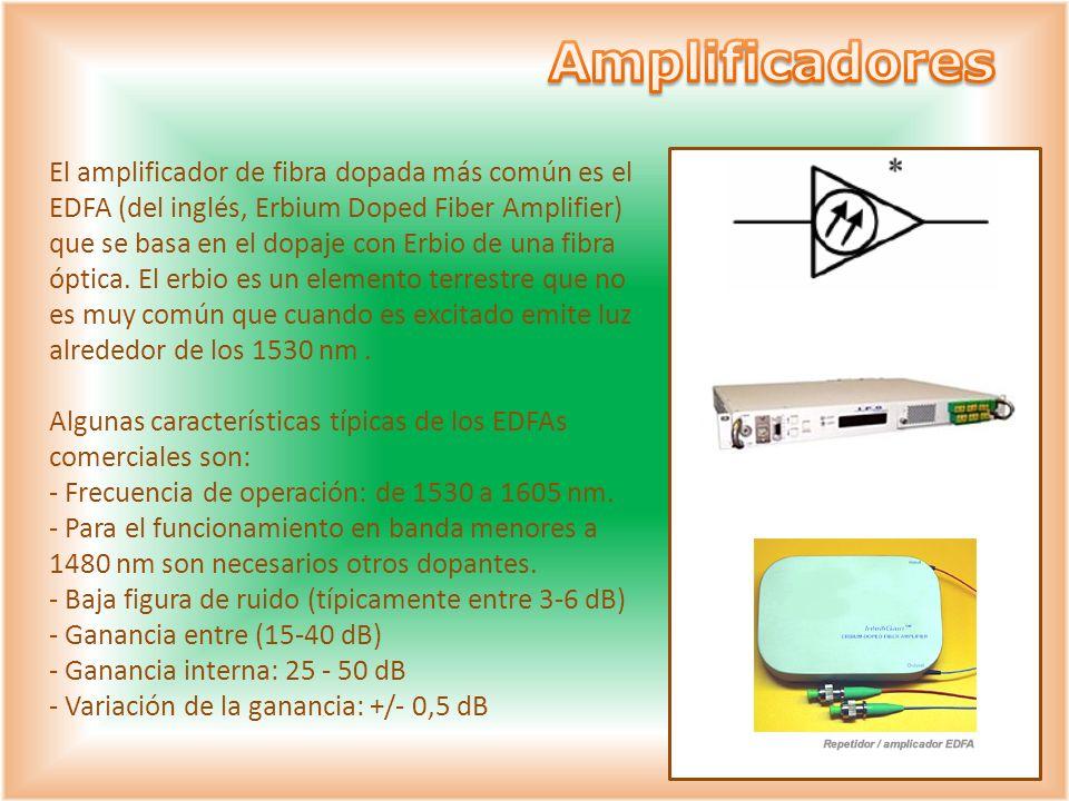 El amplificador de fibra dopada más común es el EDFA (del inglés, Erbium Doped Fiber Amplifier) que se basa en el dopaje con Erbio de una fibra óptica