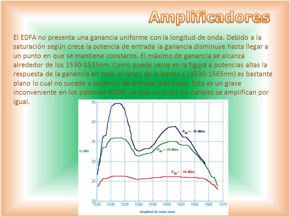 El EDFA no presenta una ganancia uniforme con la longitud de onda. Debido a la saturación según crece la potencia de entrada la ganancia disminuye has
