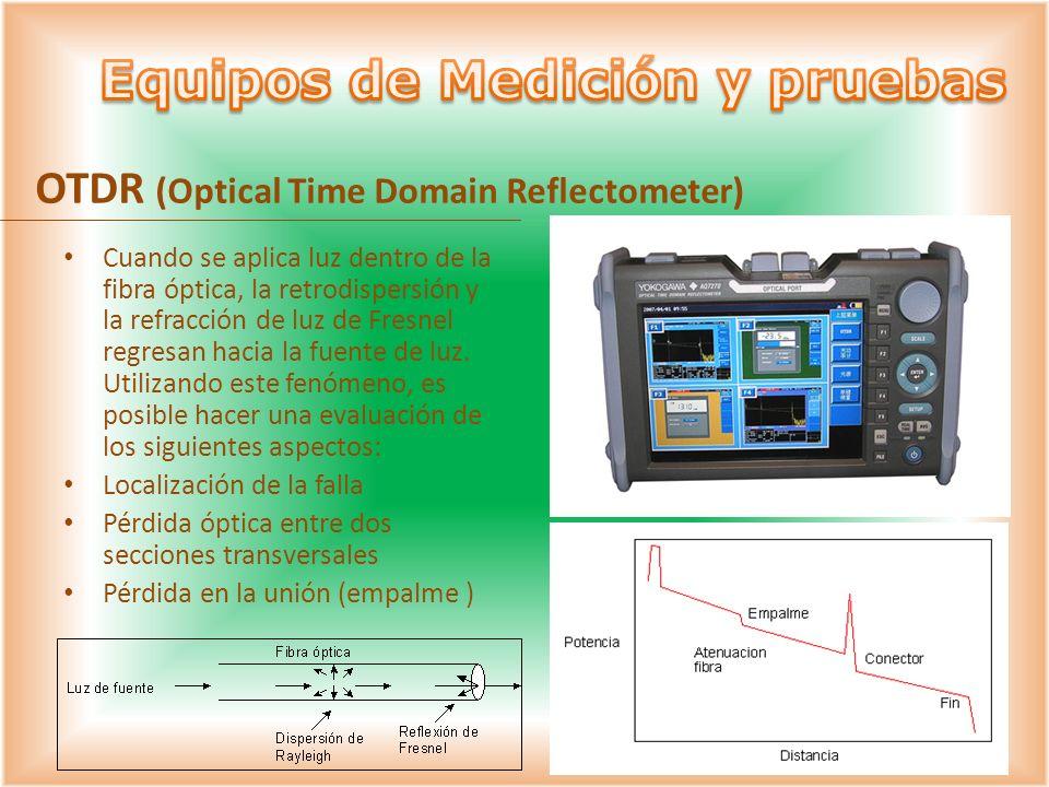 66 Cuando se aplica luz dentro de la fibra óptica, la retrodispersión y la refracción de luz de Fresnel regresan hacia la fuente de luz. Utilizando es
