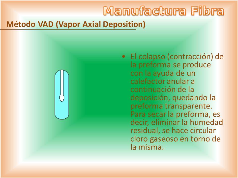 El colapso (contracción) de la preforma se produce con la ayuda de un calefactor anular a continuación de la deposición, quedando la preforma transpar
