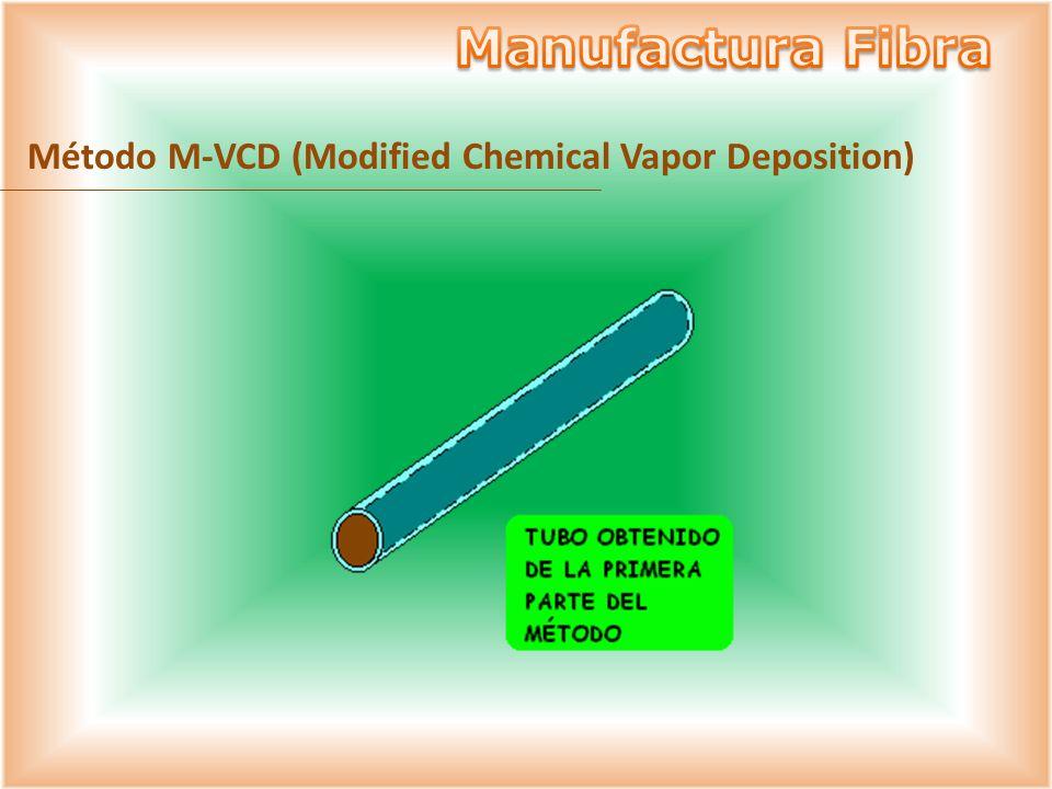 Dado que a la llama de plasma se le imprime un rápido movimiento de vaivén a lo largo del tubo, se pueden producir más de 1000 capas delgadas, lo cual permite incrementar la exactitud del perfil de índices de refracción.