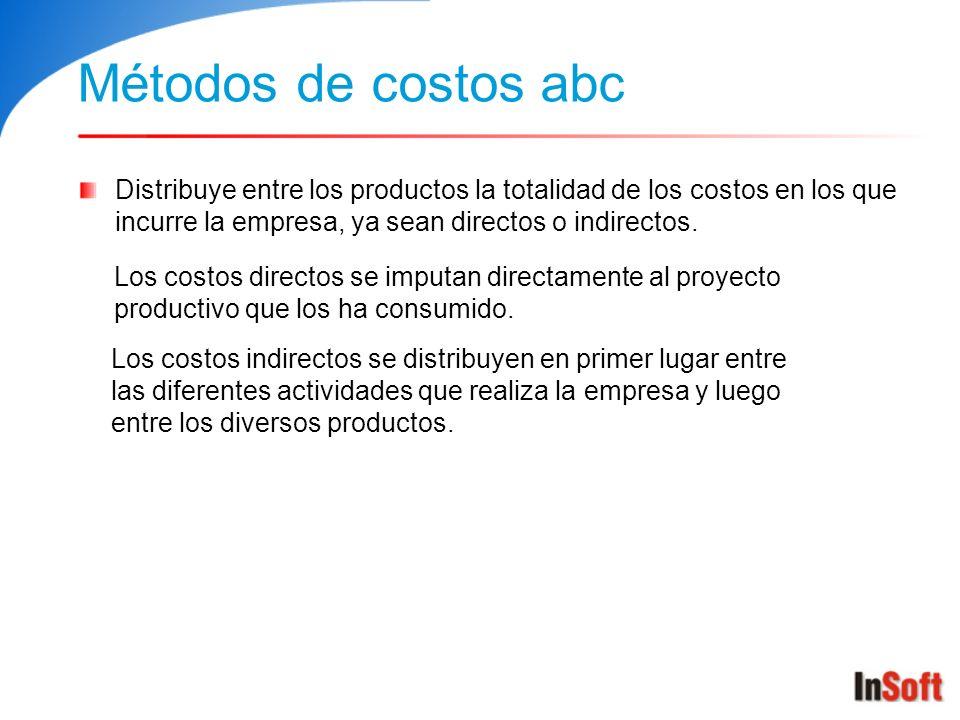Métodos de costos abc Distribuye entre los productos la totalidad de los costos en los que incurre la empresa, ya sean directos o indirectos. Los cost