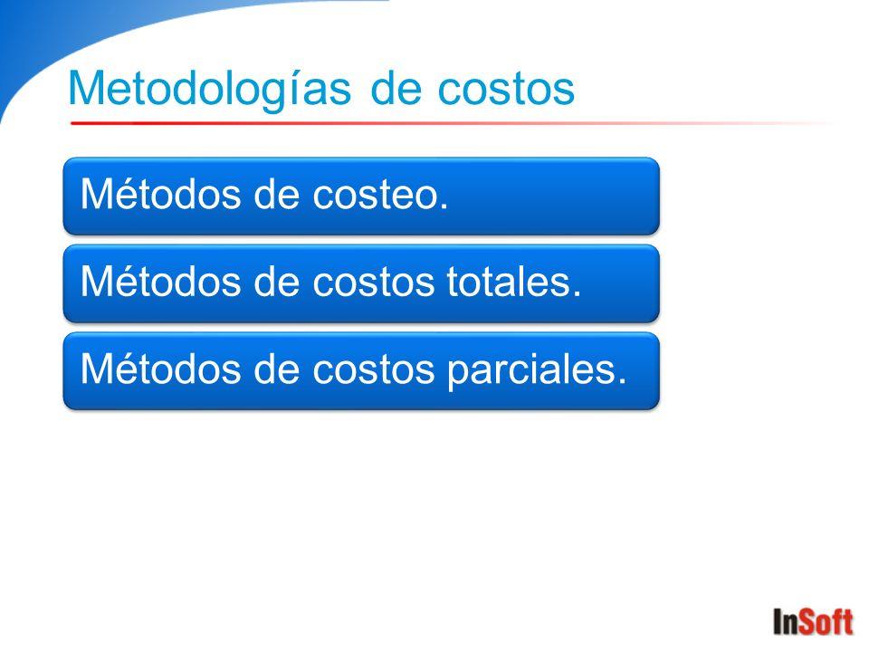 Metodologías de costos Métodos de costeo.Métodos de costos totales.Métodos de costos parciales.