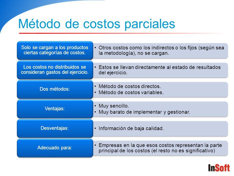 Método de costos parciales Otros costos como los indirectos o los fijos (según sea la metodología), no se cargan. Solo se cargan a los productos ciert