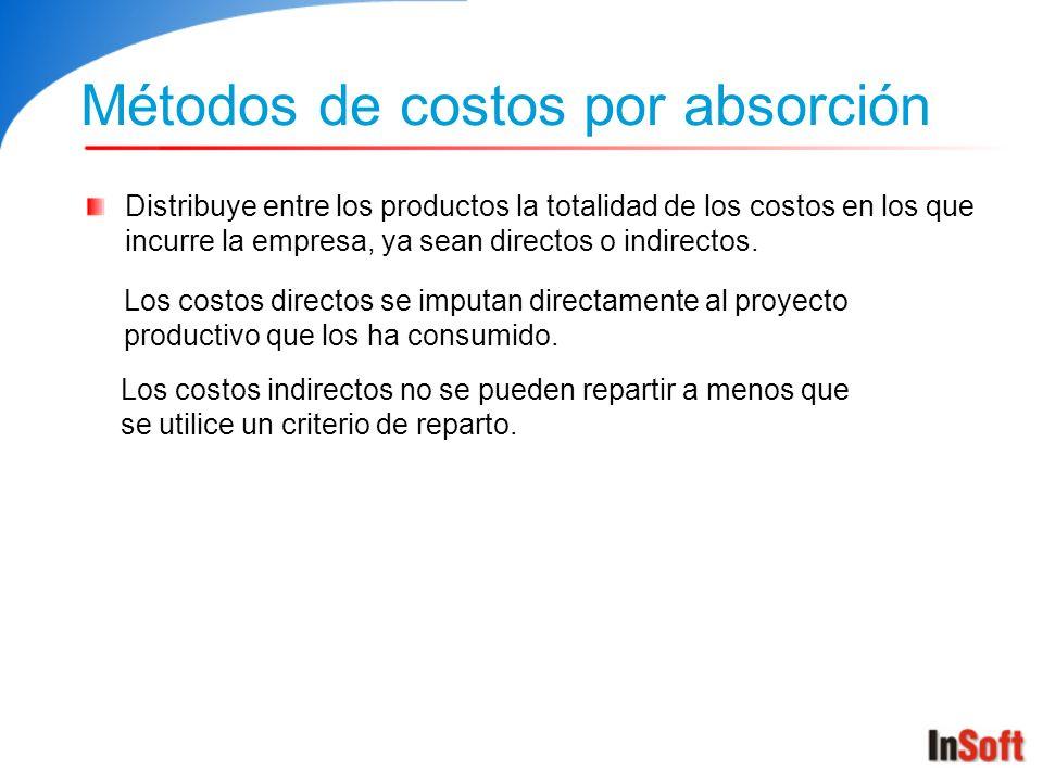 Métodos de costos por absorción Distribuye entre los productos la totalidad de los costos en los que incurre la empresa, ya sean directos o indirectos