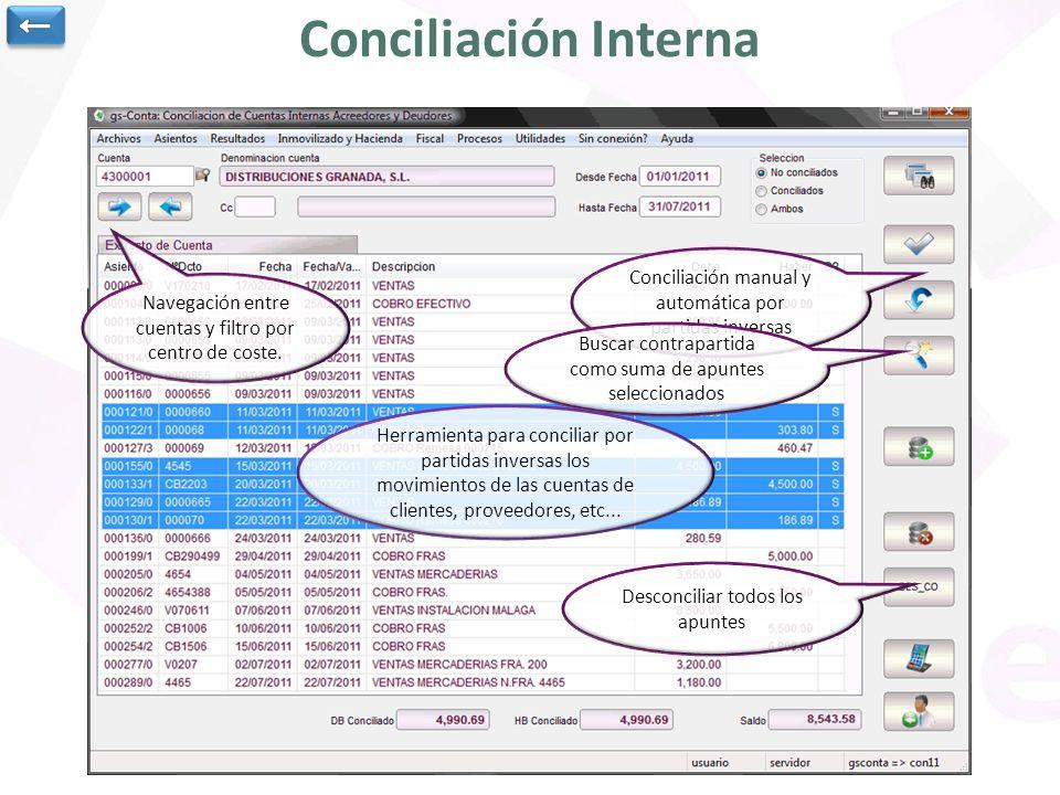 Conciliación Interna Herramienta para conciliar por partidas inversas los movimientos de las cuentas de clientes, proveedores, etc... Navegación entre