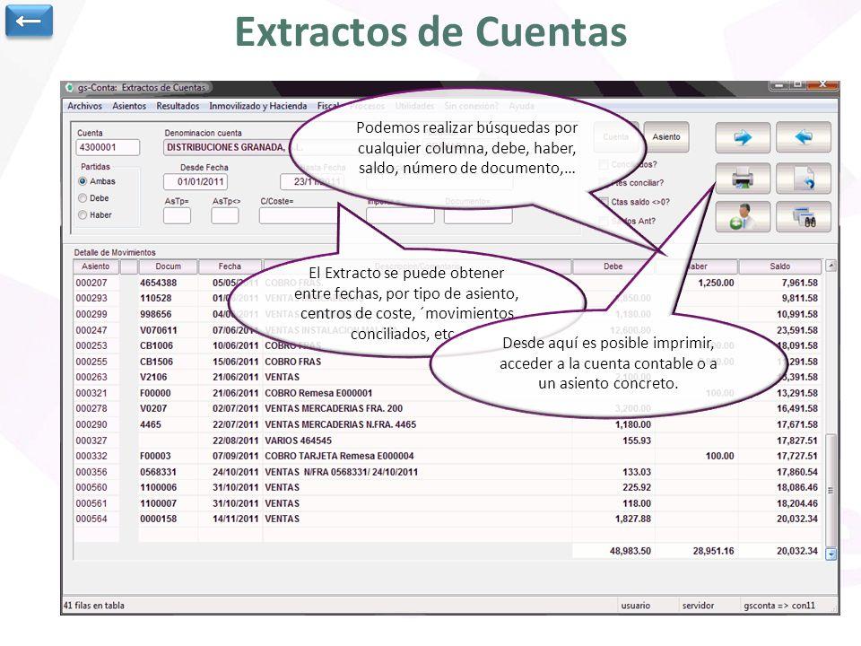 Extractos de Cuentas El Extracto se puede obtener entre fechas, por tipo de asiento, centros de coste, ´movimientos conciliados, etc.. Desde aquí es p