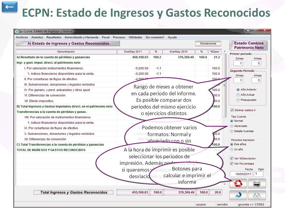 ECPN: Estado de Ingresos y Gastos Reconocidos Rango de meses a obtener en cada periodo del informe. Es posible comparar dos periodos del mismo ejercic