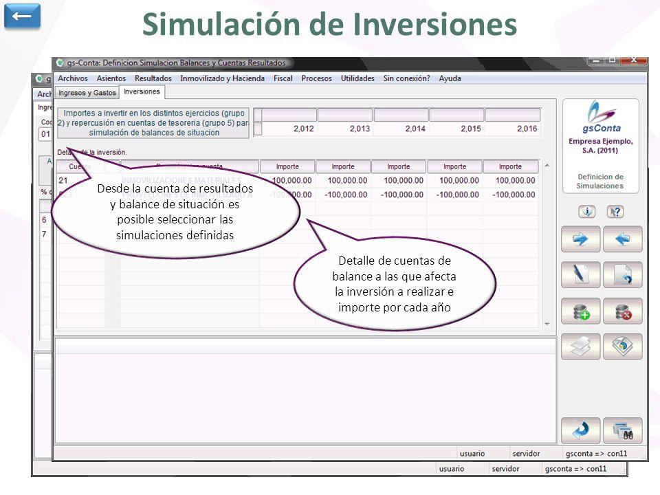 Simulación de Inversiones Con esta opción, es posible conocer la cuenta de resultados y el balance de situación de los próximos 5 años si realizamos u