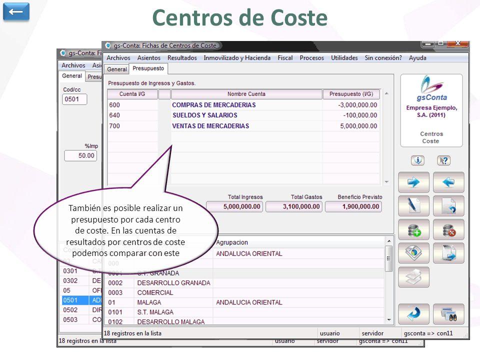 Centros de Coste Un centro de coste puede ser una delegación, almacén, departamento o una obra. Es posible obtener cuentas de resultados y extractos p