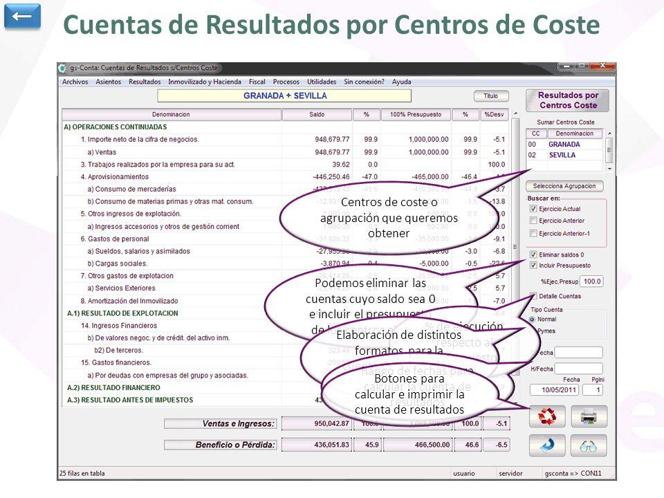 Cuentas de Resultados por Centros de Coste Centros de coste o agrupación que queremos obtener Podemos eliminar las cuentas cuyo saldo sea 0 e incluir