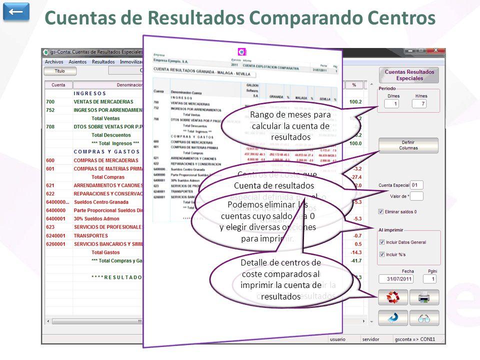Cuentas de Resultados Comparando Centros Rango de meses para calcular la cuenta de resultados Centros de coste que queremos incluir, es posible defini
