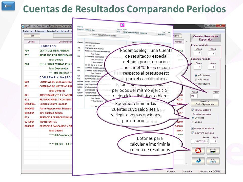 Cuentas de Resultados Comparando Periodos Rango de meses a obtener en cada periodo del informe. Es posible comparar dos periodos del mismo ejercicio o