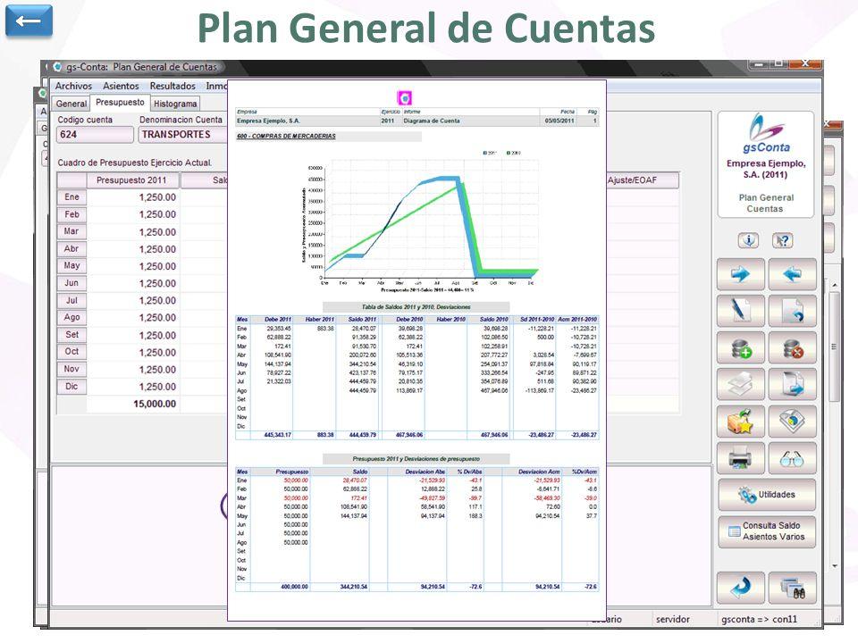 Plan General de Cuentas Datos identificativos de la cuenta, en el caso de clientes y proveedores son necesarios para el modelo 347. Saldos acumulados