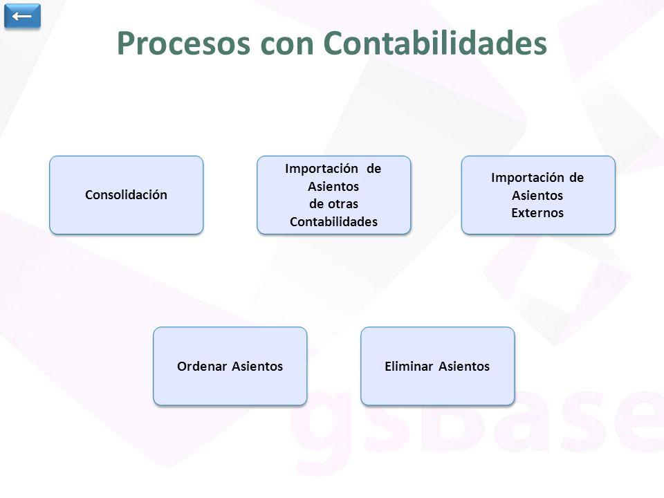 Procesos con Contabilidades Consolidación Importación de Asientos de otras Contabilidades Importación de Asientos de otras Contabilidades Importación