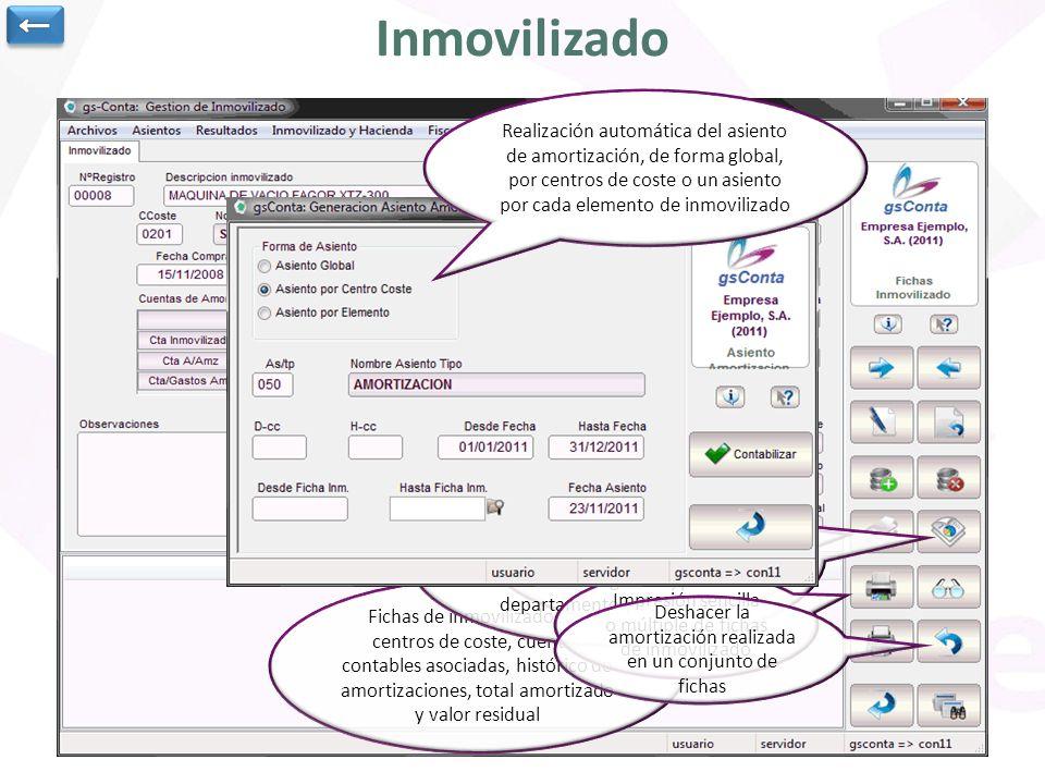 Inmovilizado Fichas de inmovilizado por centros de coste, cuentas contables asociadas, histórico de amortizaciones, total amortizado y valor residual