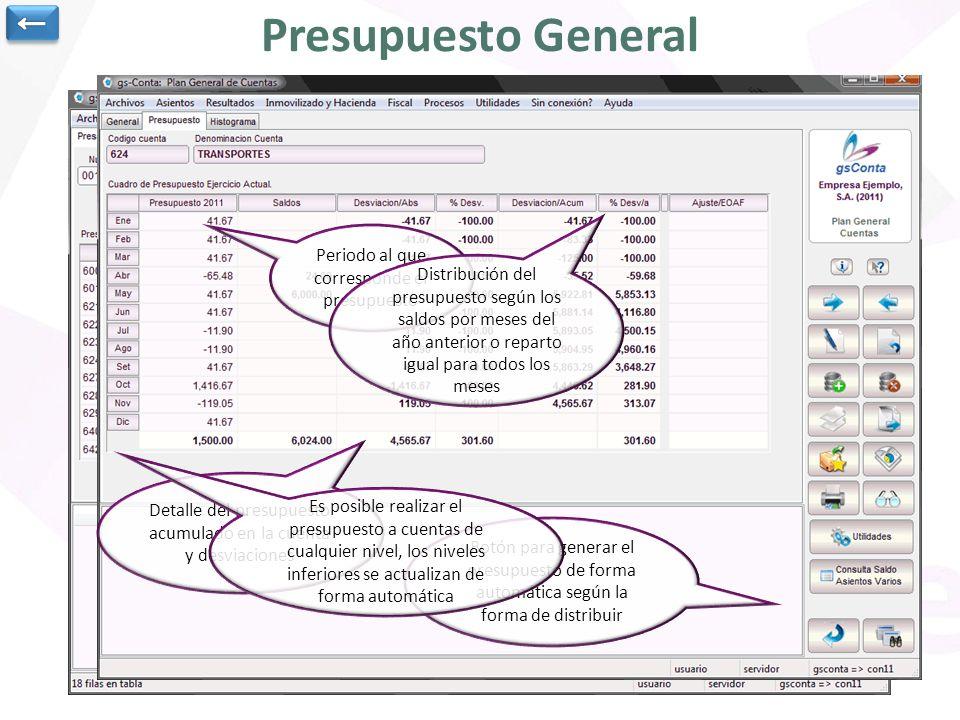 Presupuesto General Además de realizar presupuestos por centros de coste, es posible definir el presupuesto general de la empresa en un único presupue