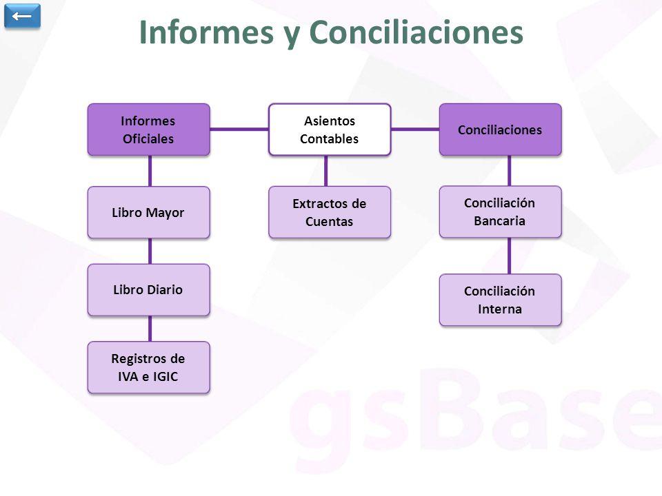 Informes y Conciliaciones Libro Mayor Libro Diario Registros de IVA e IGIC Registros de IVA e IGIC Conciliación Bancaria Conciliación Bancaria Concili