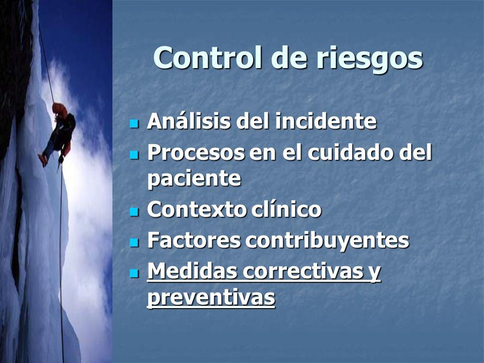 Control de riesgos Análisis del incidente Análisis del incidente Procesos en el cuidado del paciente Procesos en el cuidado del paciente Contexto clínico Contexto clínico Factores contribuyentes Factores contribuyentes Medidas correctivas y preventivas Medidas correctivas y preventivas