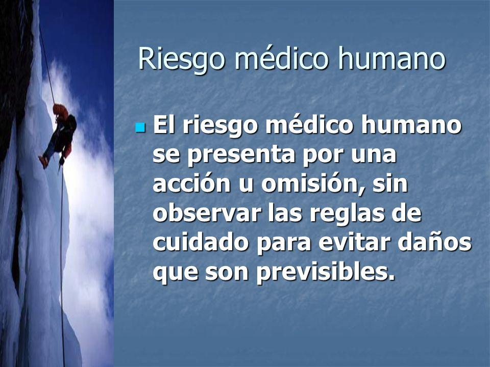 Riesgo médico humano El riesgo médico humano se presenta por una acción u omisión, sin observar las reglas de cuidado para evitar daños que son previsibles.