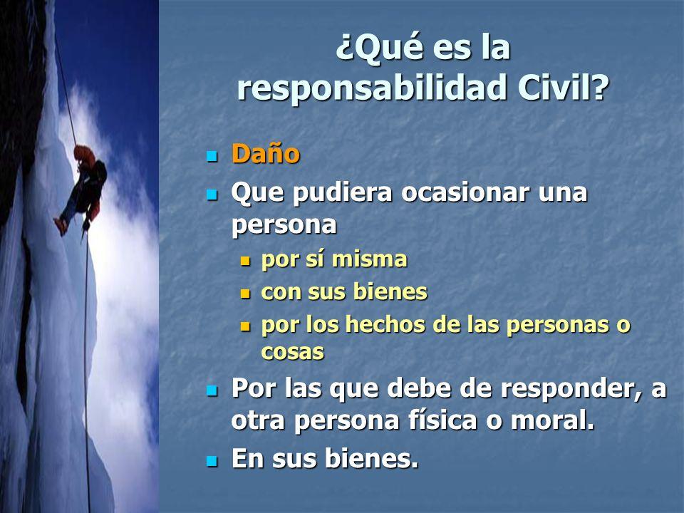 ¿Qué es la responsabilidad Civil.