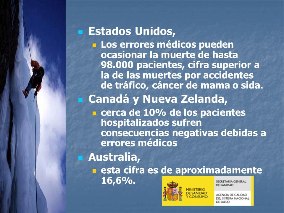 Estados Unidos, Los errores médicos pueden ocasionar la muerte de hasta 98.000 pacientes, cifra superior a la de las muertes por accidentes de tráfico, cáncer de mama o sida.