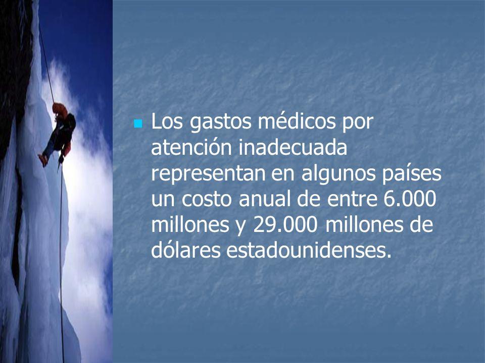 Los gastos médicos por atención inadecuada representan en algunos países un costo anual de entre 6.000 millones y 29.000 millones de dólares estadounidenses.