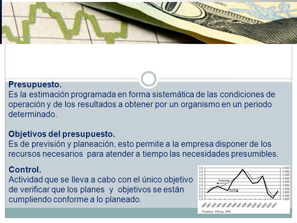 Presupuesto. Es la estimación programada en forma sistemática de las condiciones de operación y de los resultados a obtener por un organismo en un per